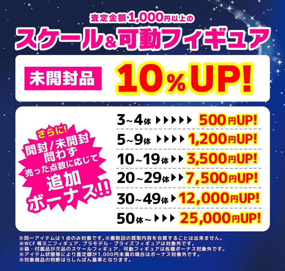 査定金額1,000円以上の未開封品スケールフィギュア・可動フィギュアをお売りいただくと10%のボーナスアップ!!さらに、売った点数に応じて追加ボーナス!!