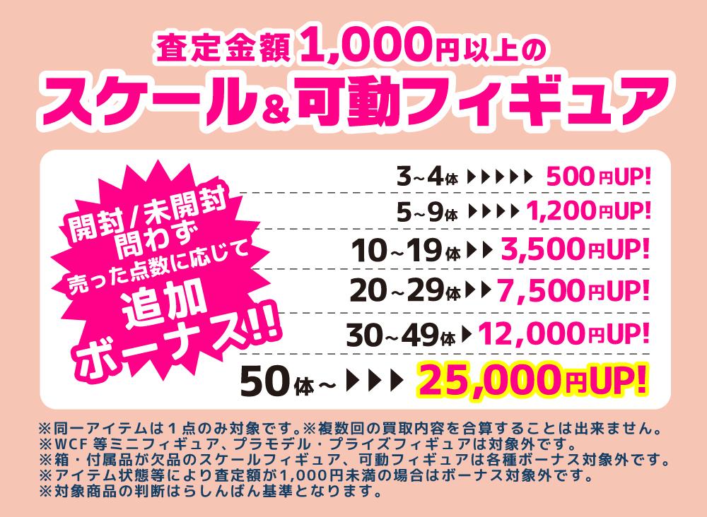 査定金額1,000円以上のスケールフィギュア・可動フィギュアをお売りいただくと売った点数に応じて追加ボーナス!!